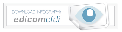 Download the graphic of CFDI Payroll Solution
