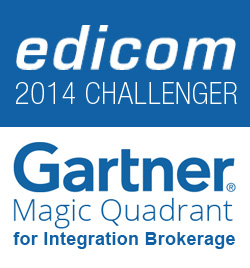 Gartner's Magic Quadrant for Integration Brokerage